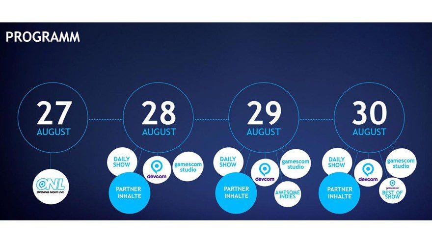gamescom 2020 Programm Abauf