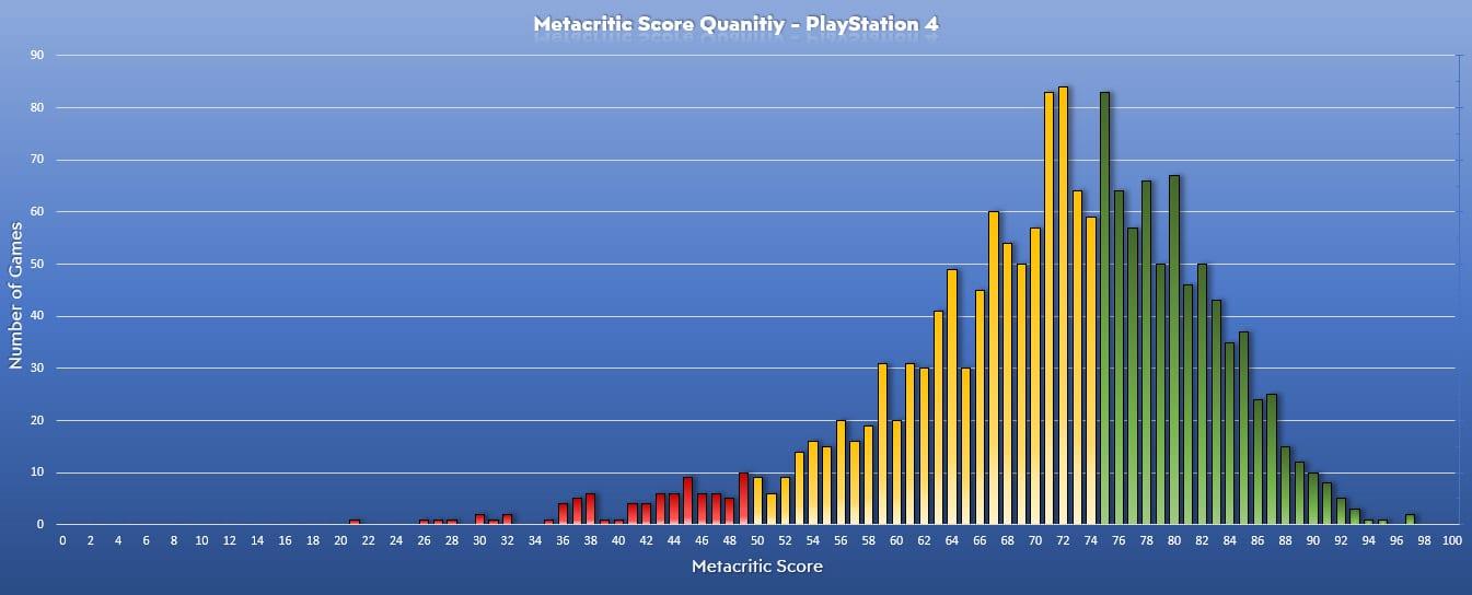 Test-Wertungen der letzten Jahre