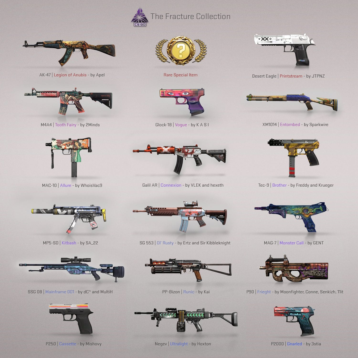 CS:GO Skins Fracture Collection