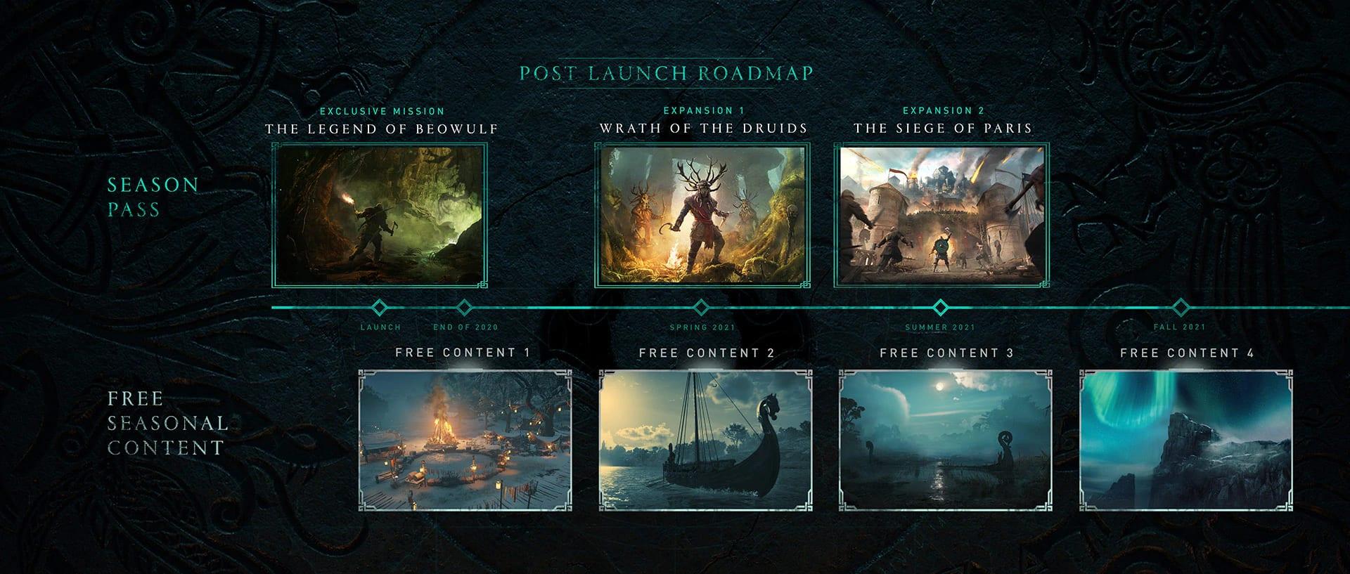 Assassin's Creed Valhalla Roadmap Post Launch Plan