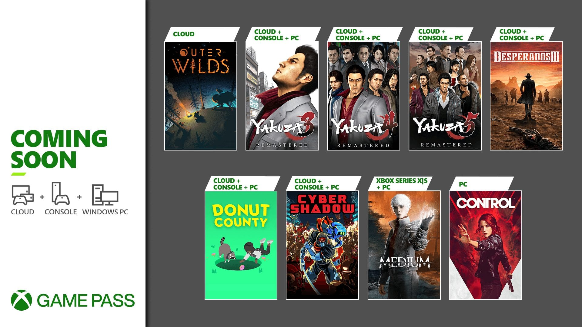 Xbox Game Pass Januar 2021