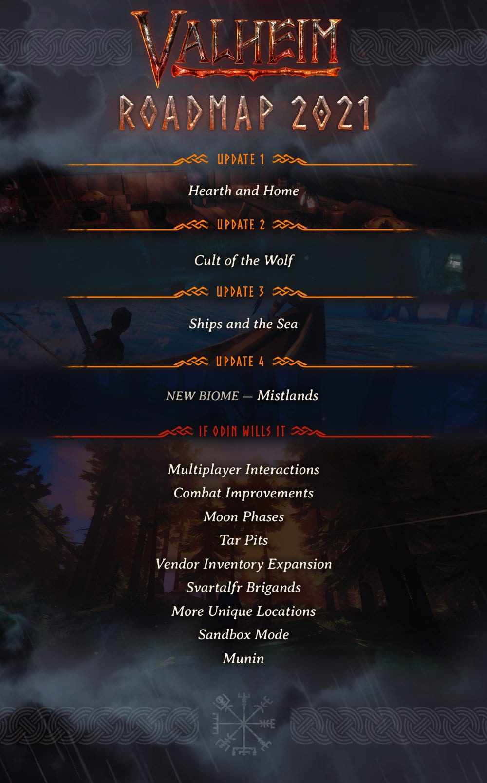 Valheim Wikinger-Survivalspiel Steam Early-Access Roadmap