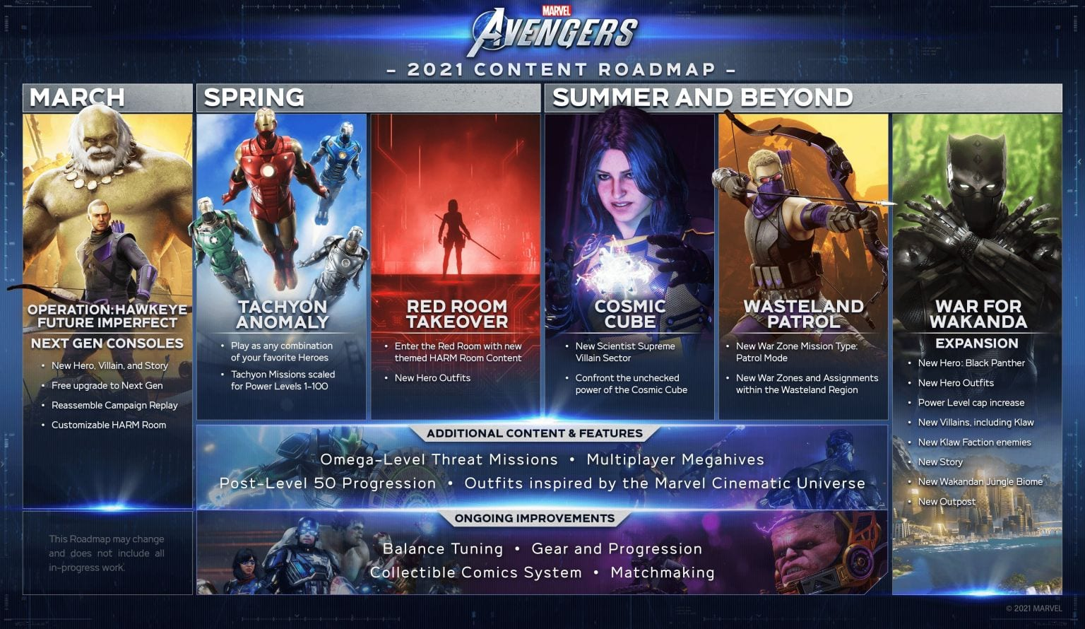 Marvel's Avengers von Square Enix Roadmap 2021