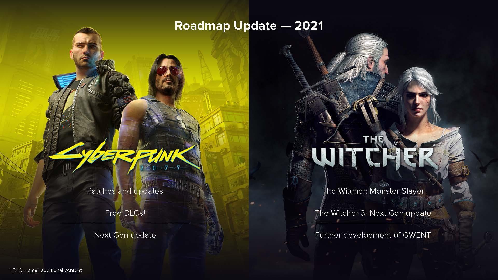 Cyberpunk 2077 The Witcher Roadmap 2021