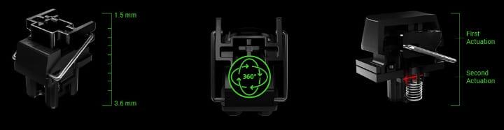 Razer Huntsman V2 Analog Switches