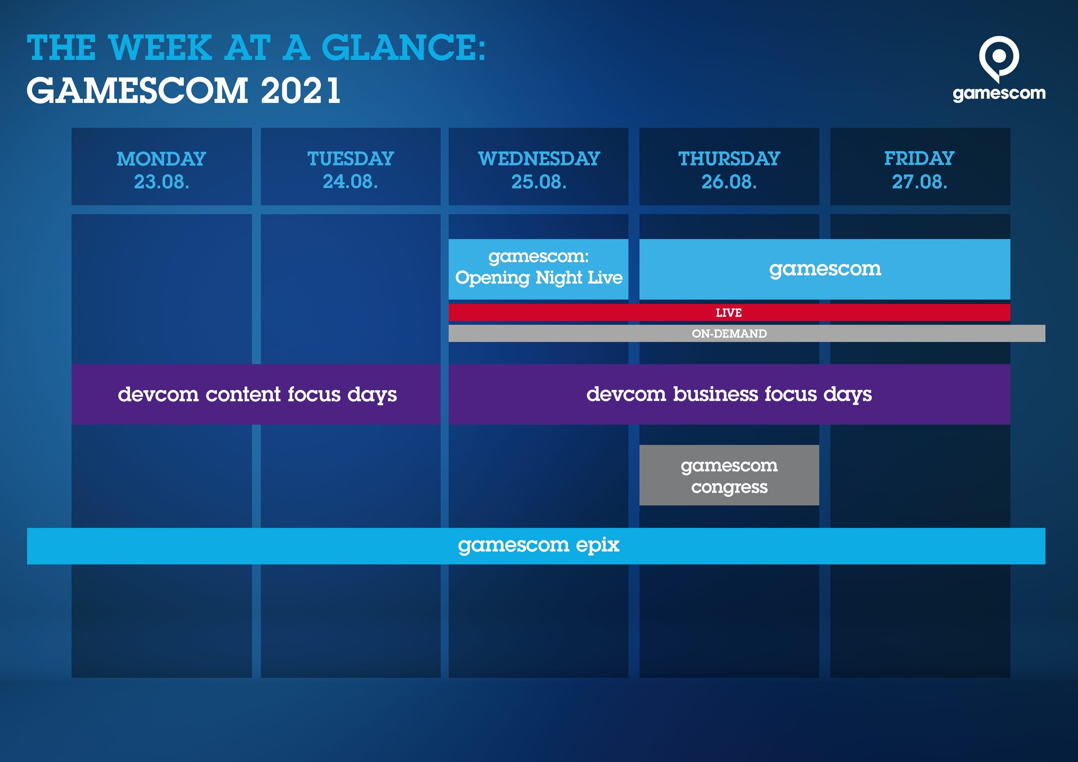 gamescom 2021 Zeitplan