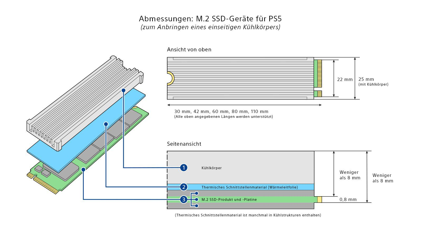 PS5 M.2-SSD