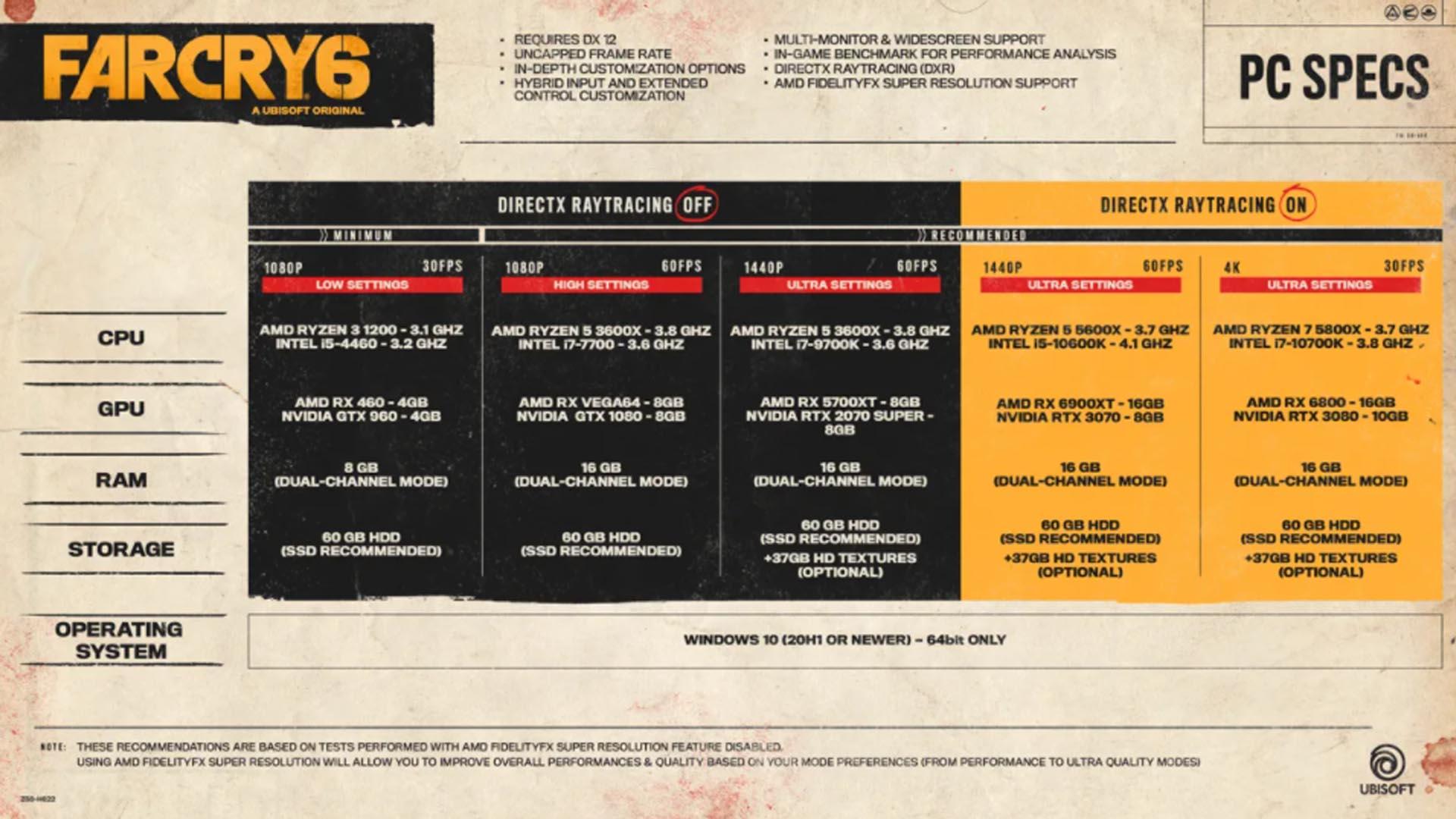 Far Cry 6 - Systemanforderungen - PC - Spezifikationen
